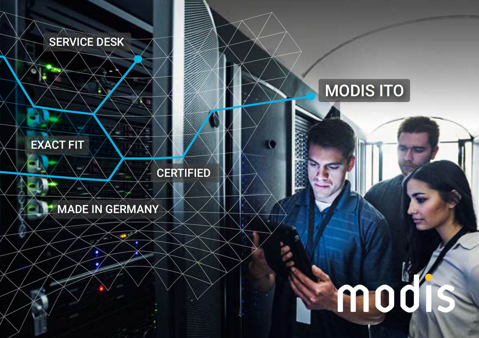 Image Folder Modis ITO IT Support Service Desk User Help Desk Made in Germany